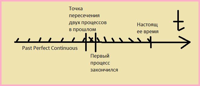 sxema-1