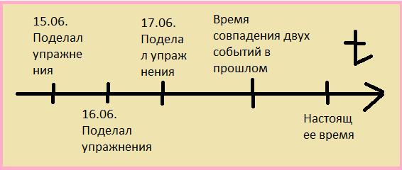 sxema-2