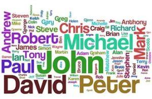 этимология имен людей в английском языке